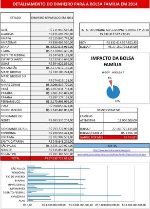 BOLSA FAMÍLIA EM 2014-1